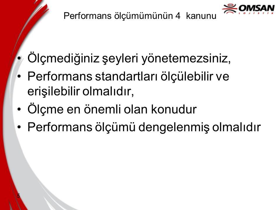 5 Performans ölçümümünün 4 kanunu Ölçmediğiniz şeyleri yönetemezsiniz, Performans standartları ölçülebilir ve erişilebilir olmalıdır, Ölçme en önemli