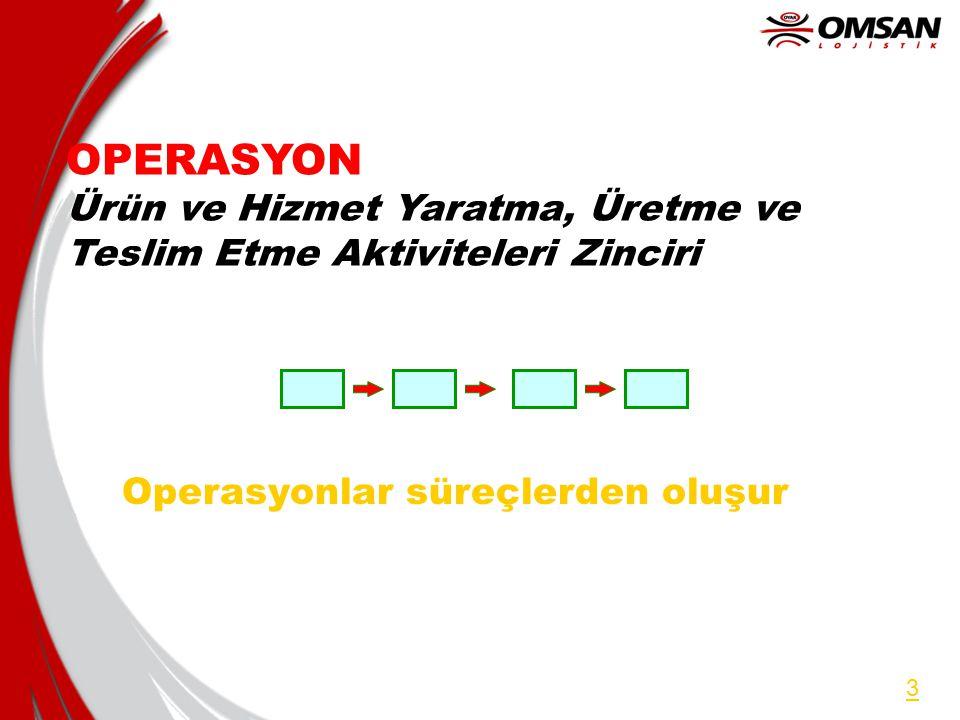 OPERASYON Ürün ve Hizmet Yaratma, Üretme ve Teslim Etme Aktiviteleri Zinciri Operasyonlar süreçlerden oluşur 3