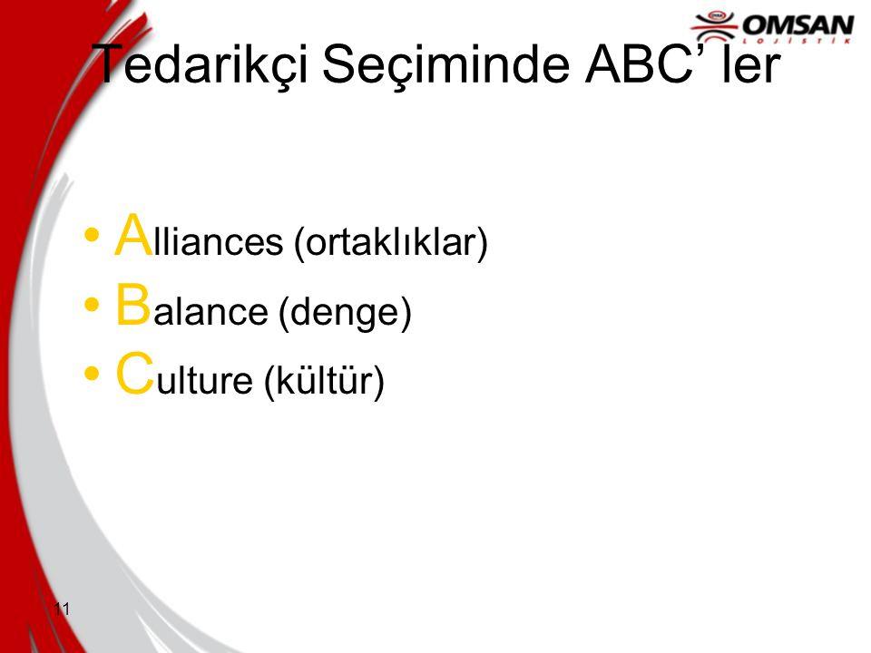 """10 """"3 PL Sağlayıcısı Seçiminde 7 Adım"""" Yanıtları Değerlendirme Site Ziyaretleri Uygulama Sözleşme müzakereleri Seçim   """
