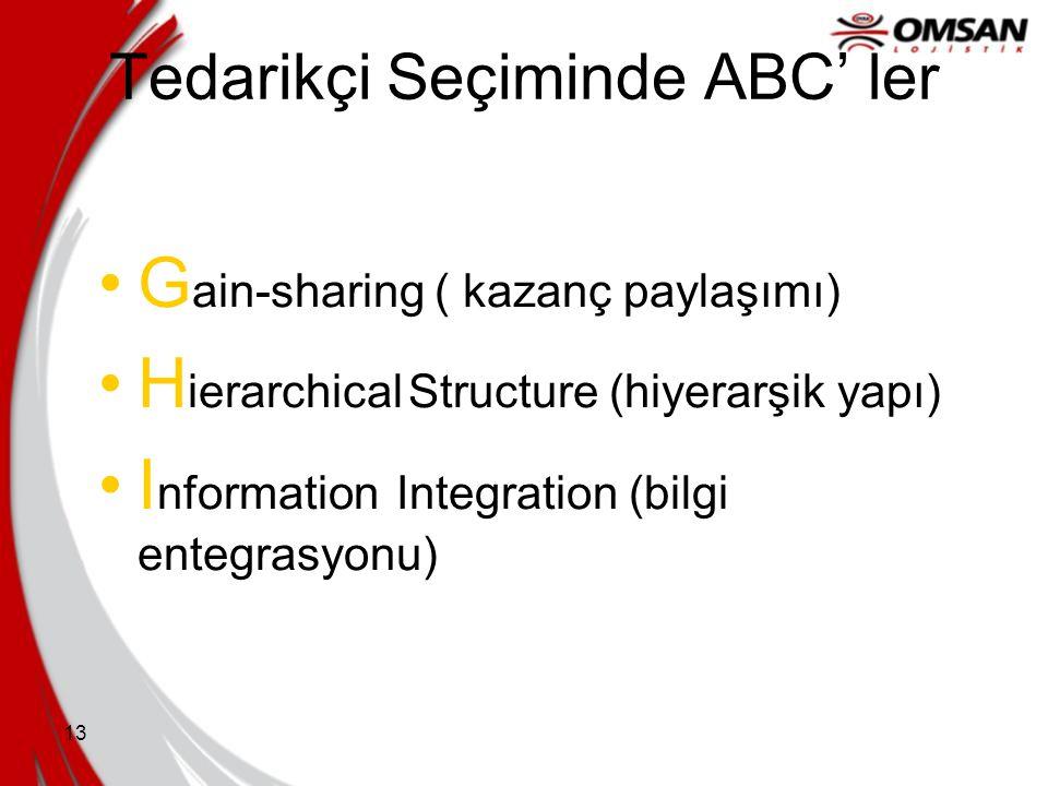 12 Tedarikçi Seçiminde ABC' ler D elivery!! (Teslim) E ntrepreneurial Spirit (Antrenör ruhu) F inancial Position (Mali Durum)