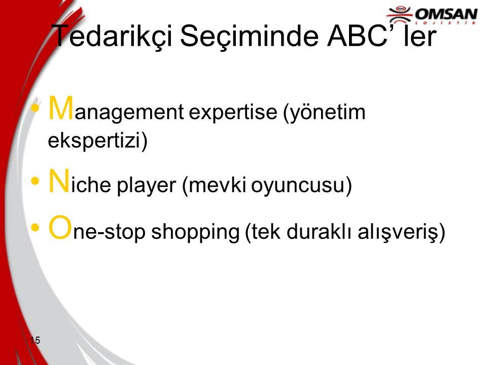 14 Tedarikçi Seçiminde ABC' ler J ust-in-time capabilities (zamanındalık becerileri) K ey performance measurements (kilit performans ölçütleri) L egal
