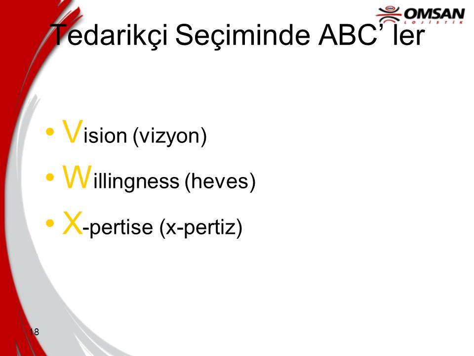 17 Tedarikçi Seçiminde ABC' ler S olutions (çözümler) T echnology (teknoloji) U nderstanding (anlayış)