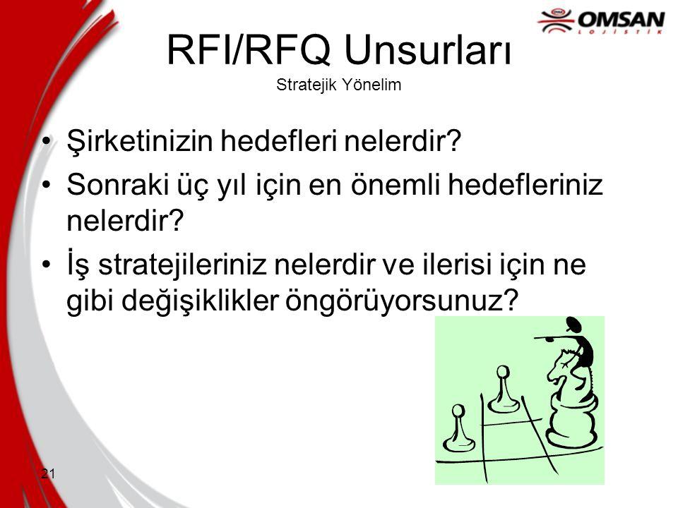 20 RFI/RFQ Unsurları şirket profili Şirketiniz ne zamandan beri müşterilerine üçüncü şahıs hizmetleri sunuyor? Şirketinizin hangi belirgin özellikleri