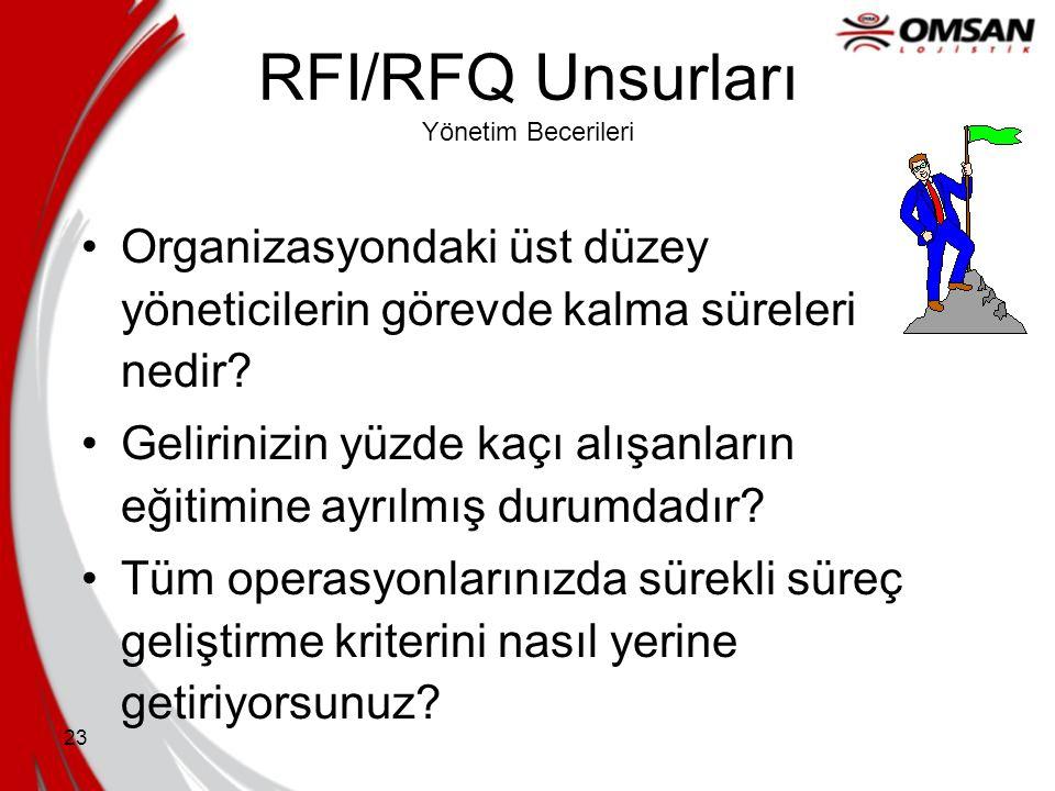 22 RFI/RFQ Unsurları Müşteri baz Profili İlk sıradaki, ilk 5 sıradaki ve ilk 20 sırdaki müşterilerinize satış oranlarınızı belirleyin Geçen yıl içinde