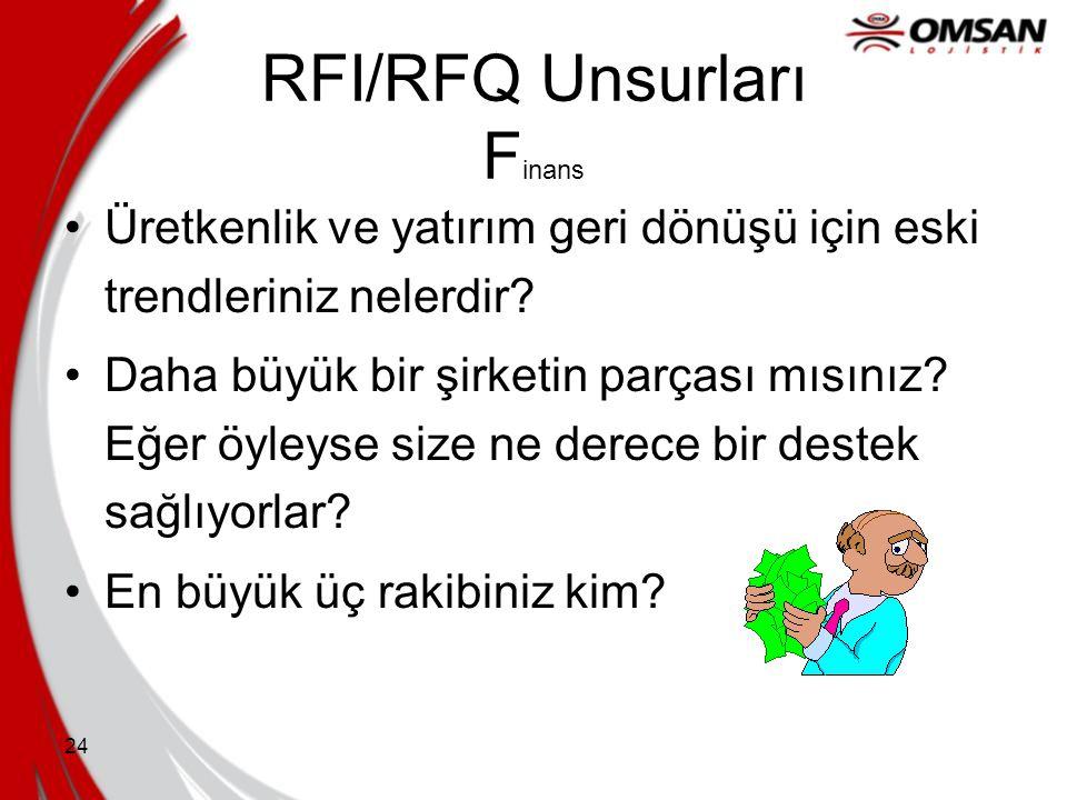 23 RFI/RFQ Unsurları Yönetim Becerileri Organizasyondaki üst düzey yöneticilerin görevde kalma süreleri nedir? Gelirinizin yüzde kaçı alışanların eğit
