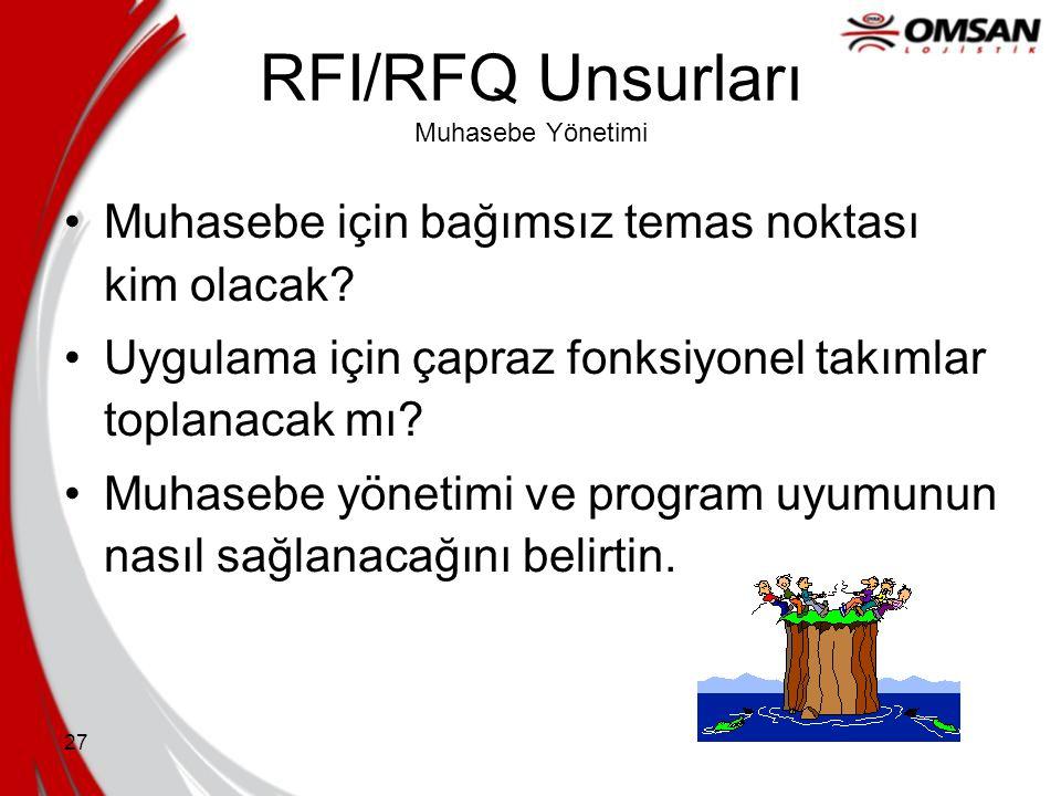 26 RFI/RFQ Unsurları Müşteri Hizmet Politikası Karşılık verme' yi nasıl tanımlarsınız? Müşteri sorularına cevap verme süresi standardınız nedir? ( sip