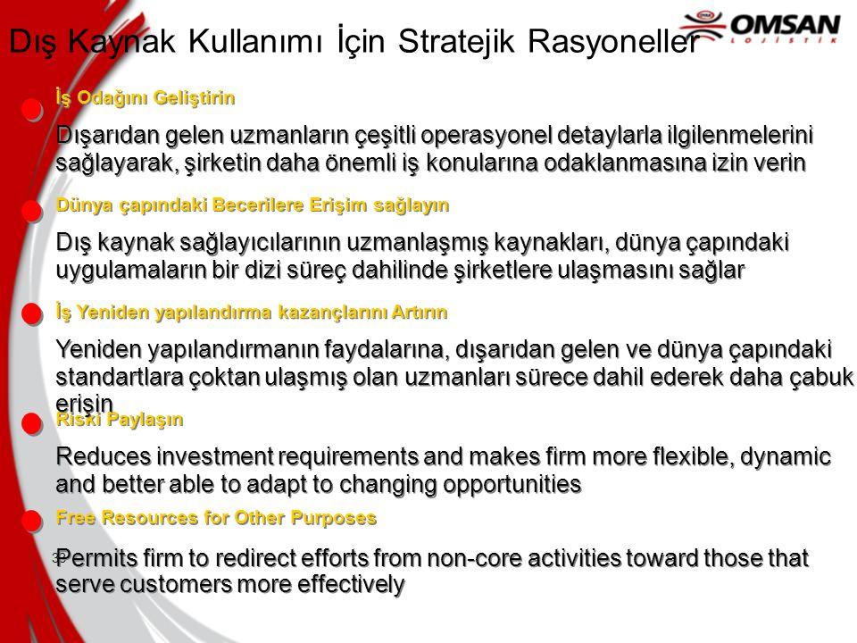 32 3 PL'ler neden değerli? Müşteri Motivasyonu Sistem Becerileri Kazanın/Teknoloji Benchmarking Sağlayın Değişime İzin verin İş Gücü Problemlerinden k