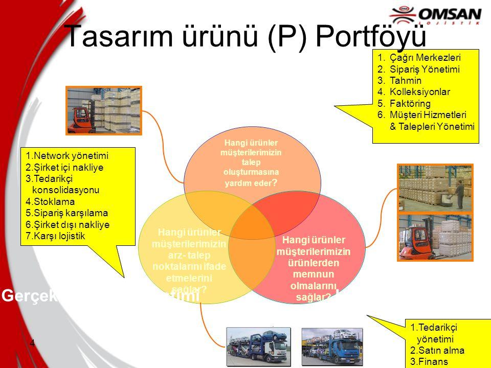 54 Lojisitk şirketin temel yetkinliği olmayabilir 3PL' ler tedarik zinciri koordinasyonunu artırabilirler: - risk havuzu - BT alt yapısı - planlama ve kontrol sistemleri - depo yönetim sistemleri Dış kaynaklar performans standartlarının kabul ettirilmesi için kullanılabilir 3PL' ler akışların birden fazla müşteriye entegre edilmesiyle daha etkin hale getirilebilirler: - FTL nakliyesi - ortak depolar - geri çekişin artırılmsı Bana değeri Gösterin!