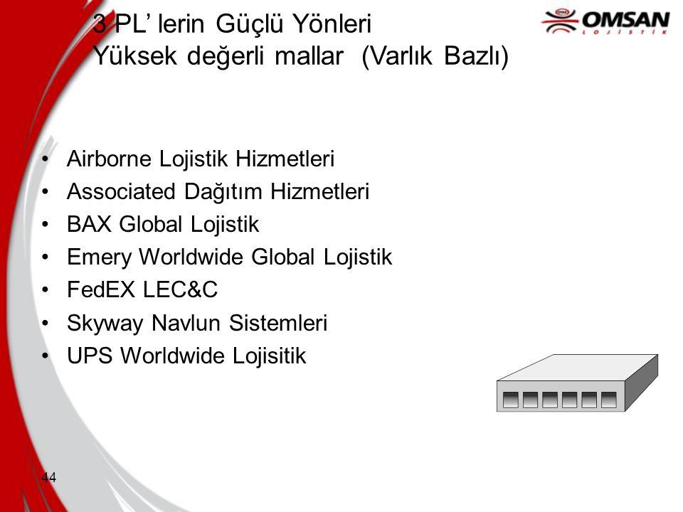 43 DSC Lojistik Exel Lojistik GATX Lojistik Tibbett & Britten 3 PL' lerin Güçlü Yönleri Depolama & Ulusal dağıtım Zinciri