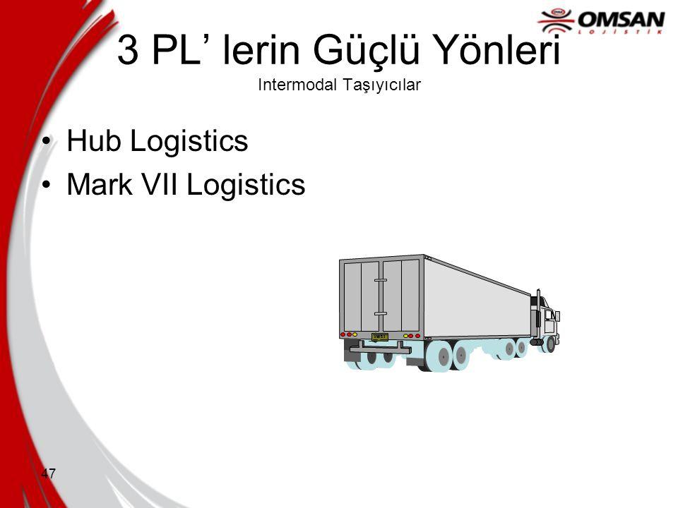 46 3 PL' lerin Güçlü Yönleri Özel Sözleşmeli Taşıyıcılar Builders Transport Caliber Lojistik J.B. Hunt Lojisitik Penske Lojistik Rollins Lojistik Ryde