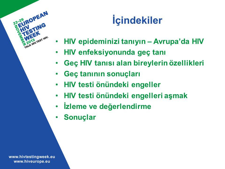 Avrupa'da geç tanı Avrupa çapında 21 ülkeden (AB/AEA) 2011 yılında elde edilen verilere göre: –Tüm HIV vakalarının % 49'u geç tanı almıştır (% 27-68) –% 29'unda ilerlemiş HIV hastalığı gelişmiştir Avrupa çapında 7 ülkeden (AB/AEA dışı) 2011 yılında elde edilen veriye göre: –Tüm HIV vakalarının % 62'si geç tanı almıştır (% 22-76) –% 38'inde ilerlemiş HIV hastalığı gelişmiştir ECDC/WHO Europe, HIV/AIDS surveillance in Europe 2011.