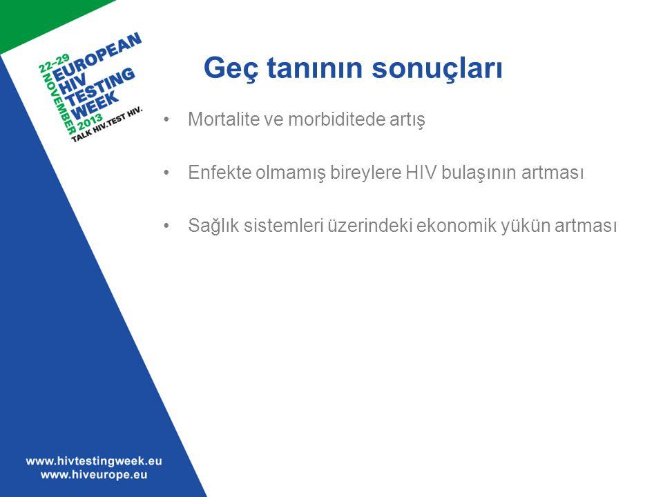 Mortalite ve morbiditede artış Enfekte olmamış bireylere HIV bulaşının artması Sağlık sistemleri üzerindeki ekonomik yükün artması