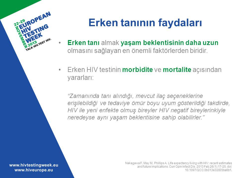 Erken tanının faydaları Erken tanı almak yaşam beklentisinin daha uzun olmasını sağlayan en önemli faktörlerden biridir. Erken HIV testinin morbidite