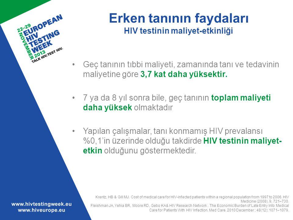 Erken tanının faydaları HIV testinin maliyet-etkinliği Geç tanının tıbbi maliyeti, zamanında tanı ve tedavinin maliyetine göre 3,7 kat daha yüksektir.