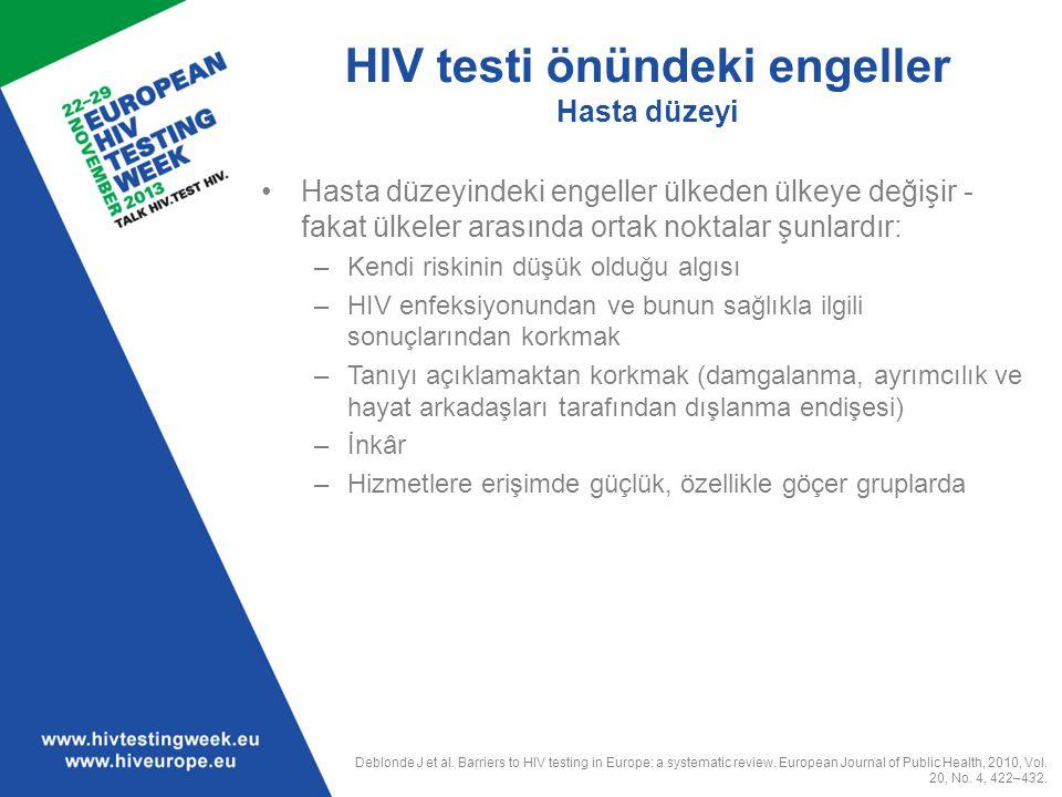 HIV testi önündeki engeller Hasta düzeyi Hasta düzeyindeki engeller ülkeden ülkeye değişir - fakat ülkeler arasında ortak noktalar şunlardır: –Kendi r