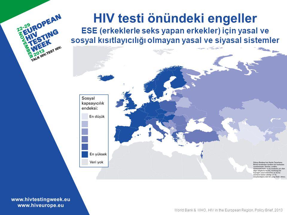 HIV testi önündeki engeller ESE (erkeklerle seks yapan erkekler) için yasal ve sosyal kısıtlayıcılığı olmayan yasal ve siyasal sistemler World Bank &