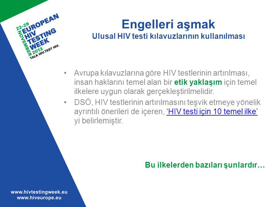 Engelleri aşmak Ulusal HIV testi kılavuzlarının kullanılması Avrupa kılavuzlarına göre HIV testlerinin artırılması, insan haklarını temel alan bir eti