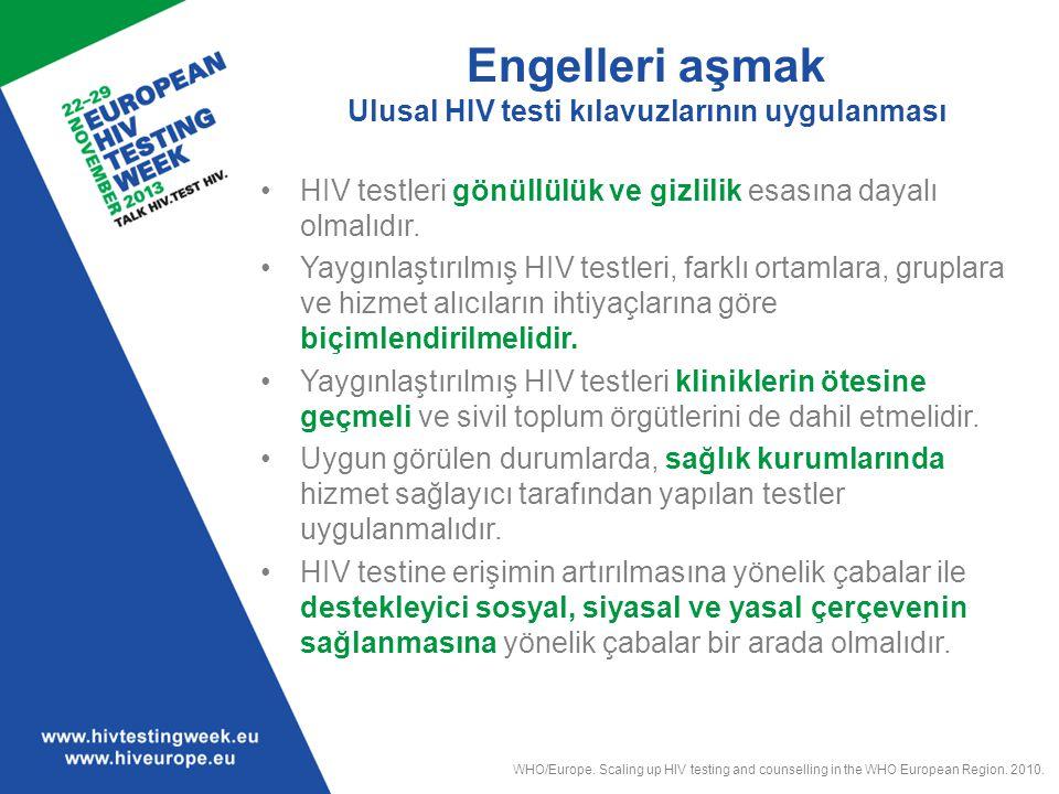 Engelleri aşmak Ulusal HIV testi kılavuzlarının uygulanması HIV testleri gönüllülük ve gizlilik esasına dayalı olmalıdır. Yaygınlaştırılmış HIV testle
