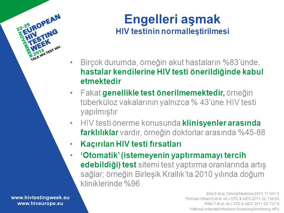 Engelleri aşmak HIV testinin normalleştirilmesi Birçok durumda, örneğin akut hastaların %83'ünde, hastalar kendilerine HIV testi önerildiğinde kabul e
