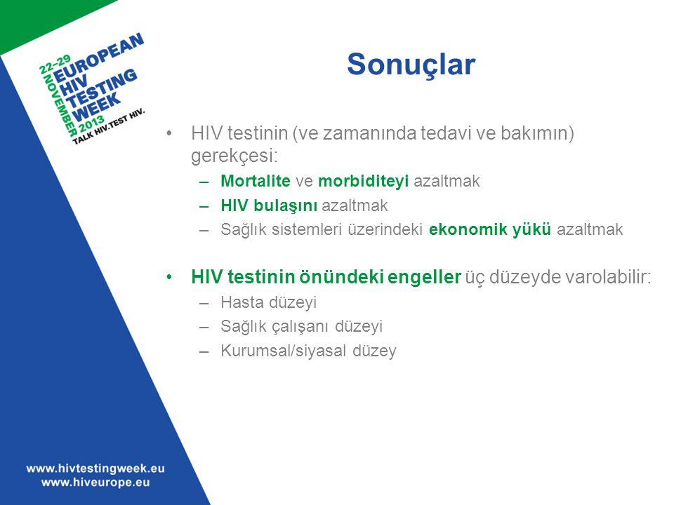HIV testinin (ve zamanında tedavi ve bakımın) gerekçesi: –Mortalite ve morbiditeyi azaltmak –HIV bulaşını azaltmak –Sağlık sistemleri üzerindeki ekono