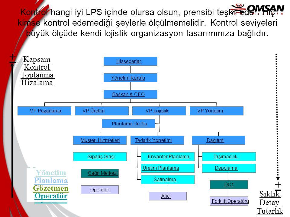 8/23/2014 Kontrol hangi iyi LPS içinde olursa olsun, prensibi teşkil eder. Hiç kimse kontrol edemediği şeylerle ölçülmemelidir. Kontrol seviyeleri büy