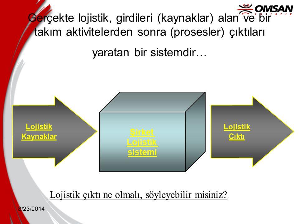 8/23/2014 Lojistik Kaynaklar Şirket Lojistik sistemi Lojistik Çıktı Gerçekte lojistik, girdileri (kaynaklar) alan ve bir takım aktivitelerden sonra (p