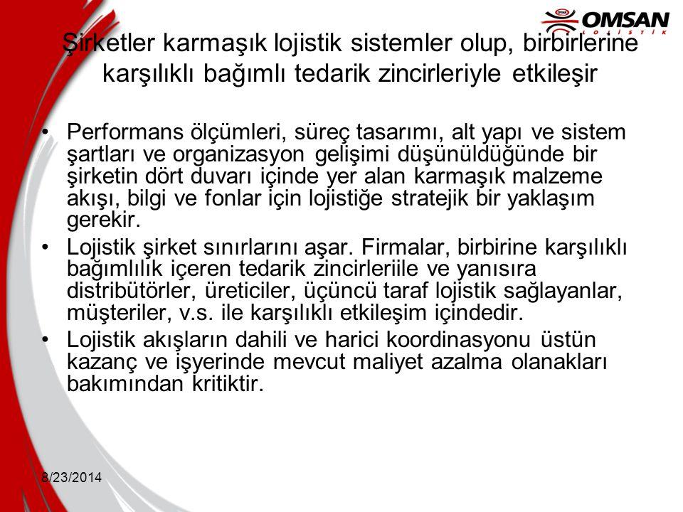 8/23/2014 Bazı Başlangıç Tavsiyeleri… Mükemmel performans sistemi diye bir şey yoktur, ancak KÖTÜ olanları vardır.