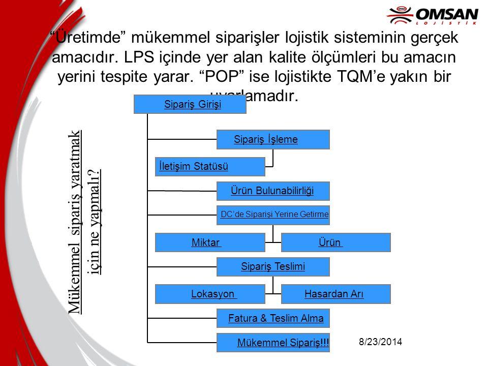 """8/23/2014 """"Üretimde"""" mükemmel siparişler lojistik sisteminin gerçek amacıdır. LPS içinde yer alan kalite ölçümleri bu amacın yerini tespite yarar. """"PO"""