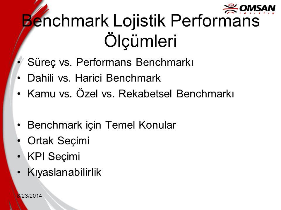8/23/2014 Benchmark Lojistik Performans Ölçümleri Süreç vs. Performans Benchmarkı Dahili vs. Harici Benchmark Kamu vs. Özel vs. Rekabetsel Benchmarkı