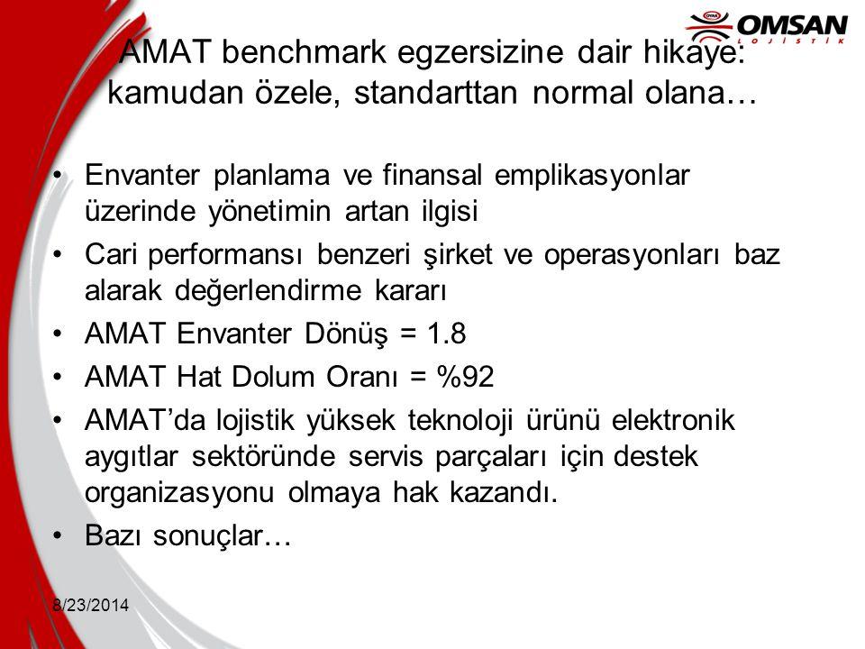 8/23/2014 AMAT benchmark egzersizine dair hikaye: kamudan özele, standarttan normal olana… Envanter planlama ve finansal emplikasyonlar üzerinde yönet