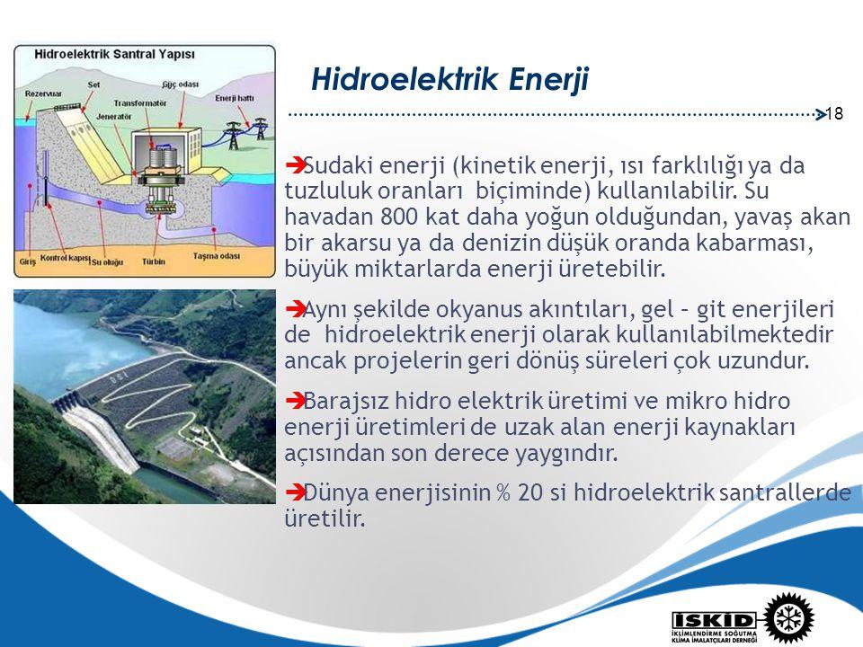 18 Hidroelektrik Enerji  Sudaki enerji (kinetik enerji, ısı farklılığı ya da tuzluluk oranları biçiminde) kullanılabilir. Su havadan 800 kat daha yoğ