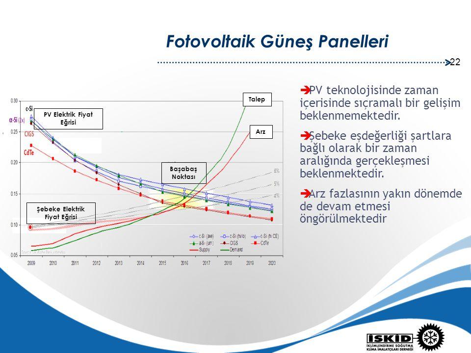 22 Fotovoltaik Güneş Panelleri  PV teknolojisinde zaman içerisinde sıçramalı bir gelişim beklenmemektedir.  Şebeke eşdeğerliği şartlara bağlı olarak
