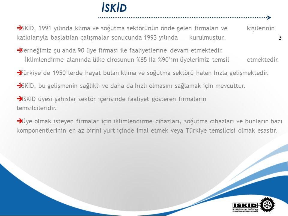 3  İSKİD, 1991 yılında klima ve soğutma sektörünün önde gelen firmaları ve kişilerinin katkılarıyla başlatılan çalışmalar sonucunda 1993 yılında kuru