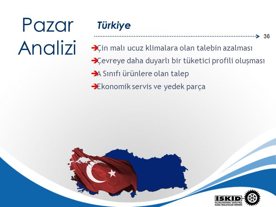 36 Türkiye Pazar Analizi  Çin malı ucuz klimalara olan talebin azalması  Çevreye daha duyarlı bir tüketici profili oluşması  A Sınıfı ürünlere olan