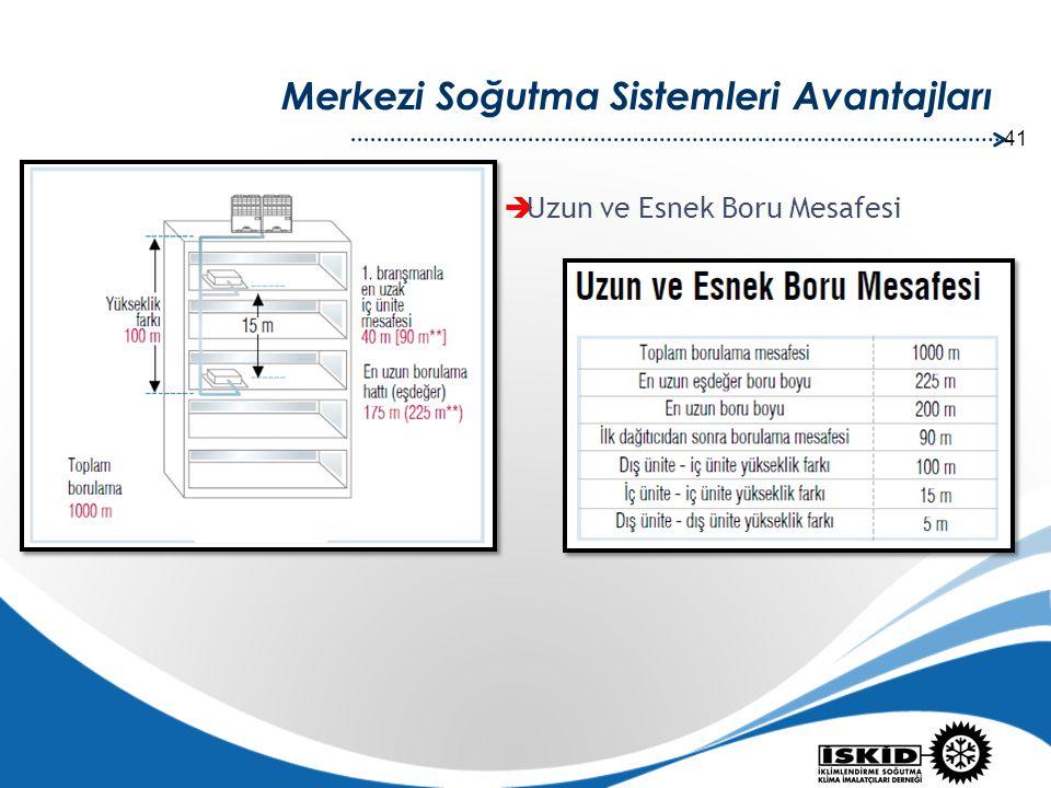 41 Merkezi Soğutma Sistemleri Avantajları  Uzun ve Esnek Boru Mesafesi