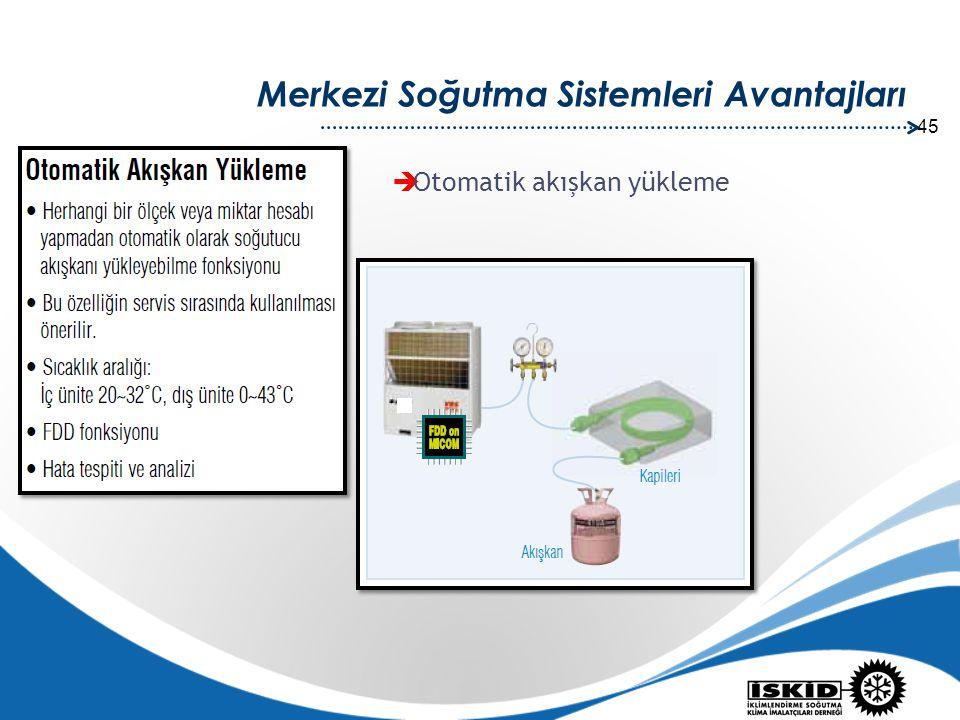 45 Merkezi Soğutma Sistemleri Avantajları  Otomatik akışkan yükleme