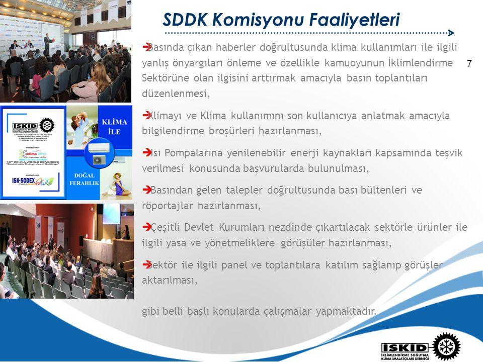 7 SDDK Komisyonu Faaliyetleri  Basında çıkan haberler doğrultusunda klima kullanımları ile ilgili yanlış önyargıları önleme ve özellikle kamuoyunun İ