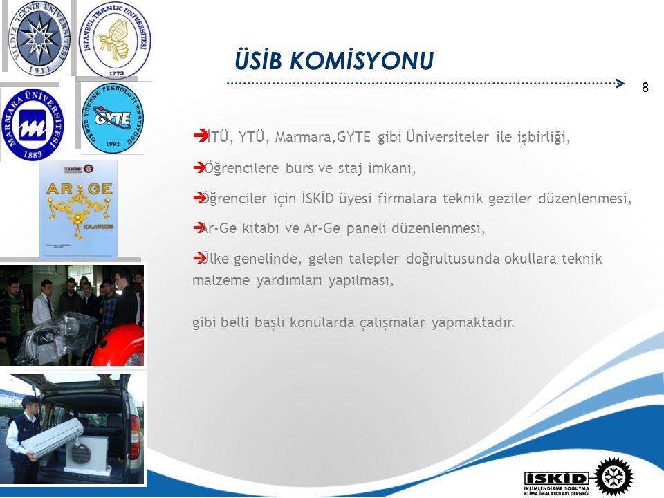 8 ÜSİB KOMİSYONU  İTÜ, YTÜ, Marmara,GYTE gibi Üniversiteler ile işbirliği,  Öğrencilere burs ve staj imkanı,  Öğrenciler için İSKİD üyesi firmalara