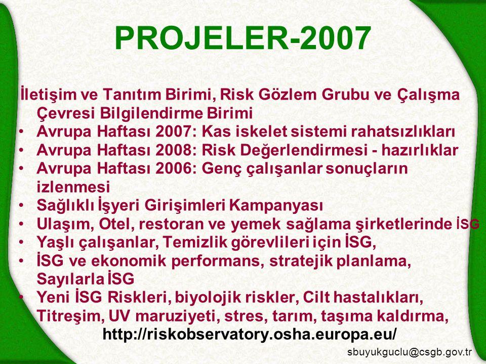 sbuyukguclu@csgb.gov.tr PROJELER-2007 İletişim ve Tanıtım Birimi, Risk Gözlem Grubu ve Çalışma Çevresi Bilgilendirme Birimi Avrupa Haftası 2007: Kas iskelet sistemi rahatsızlıkları Avrupa Haftası 2008: Risk Değerlendirmesi - hazırlıklar Avrupa Haftası 2006: Genç çalışanlar sonuçların izlenmesi Sağlıklı İşyeri Girişimleri Kampanyası Ulaşım, Otel, restoran ve yemek sağlama şirketlerinde İSG Yaşlı çalışanlar, Temizlik görevlileri için İSG, İSG ve ekonomik performans, stratejik planlama, Sayılarla İSG Yeni İSG Riskleri, biyolojik riskler, Cilt hastalıkları, Titreşim, UV maruziyeti, stres, tarım, taşıma kaldırma, http://riskobservatory.osha.europa.eu/
