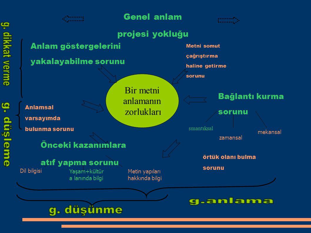 Signes@sens Neslin Degisen Sesi, Ploiesti, Ekim 2008 pedagoji notu Yazılı olanı anlama Denizin korunması Thème d étude de mi-mai à mi-juin (en doublette) Sınıf: Dil: Hedefler Kullanılan belgeler (Seçim nedeni S1 S2 S3 S4 S5 Öngörülen etkinlikler S1 S2 S3 S4 S5 Sonuç Öğrencinin belgeyi anlaması için ne yapıldı.
