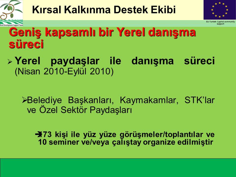 Kırsal Kalkınma Destek Ekibi EU Turkish Cypriot community support  Yerel paydaşlar ile danışma süreci (Nisan 2010-Eylül 2010)  Belediye Başkanları, Kaymakamlar, STK'lar ve Özel Sektör Paydaşları  173 kişi ile yüz yüze görüşmeler/toplantılar ve 10 seminer ve/veya çalıştay organize edilmiştir Geniş kapsamlı bir Yerel danışma süreci