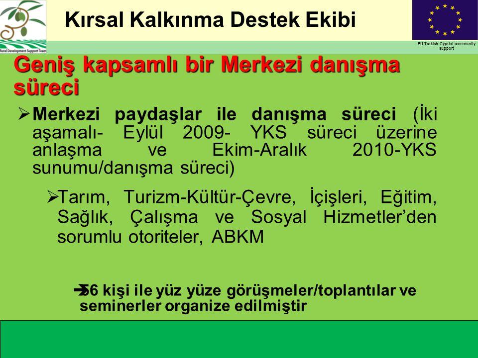Kırsal Kalkınma Destek Ekibi EU Turkish Cypriot community support  Merkezi paydaşlar ile danışma süreci (İki aşamalı- Eylül 2009- YKS süreci üzerine anlaşma ve Ekim-Aralık 2010-YKS sunumu/danışma süreci)  Tarım, Turizm-Kültür-Çevre, İçişleri, Eğitim, Sağlık, Çalışma ve Sosyal Hizmetler'den sorumlu otoriteler, ABKM  56 kişi ile yüz yüze görüşmeler/toplantılar ve seminerler organize edilmiştir Geniş kapsamlı bir Merkezi danışma süreci