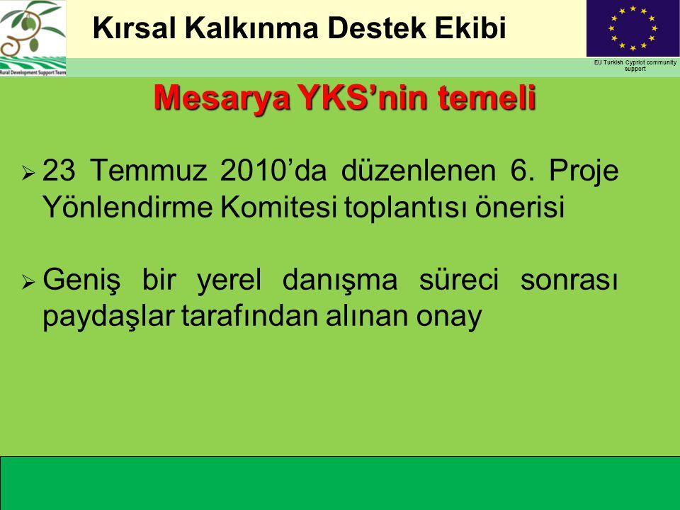 Kırsal Kalkınma Destek Ekibi EU Turkish Cypriot community support  23 Temmuz 2010'da düzenlenen 6.