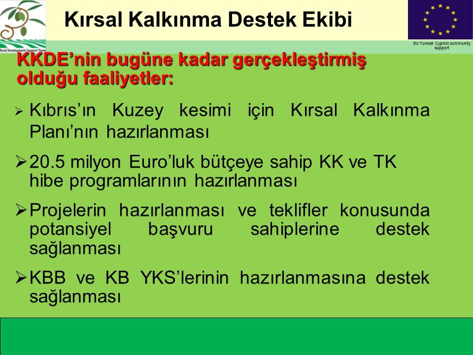Kırsal Kalkınma Destek Ekibi EU Turkish Cypriot community support  KTt karar vericilerinde stratejik araç eksikliği  Teknik kapasite eksikliği  Kıbrıs Türk toplumu paydaşları arasında işbirliği pratiğinin olmaması Saptanan problemler: