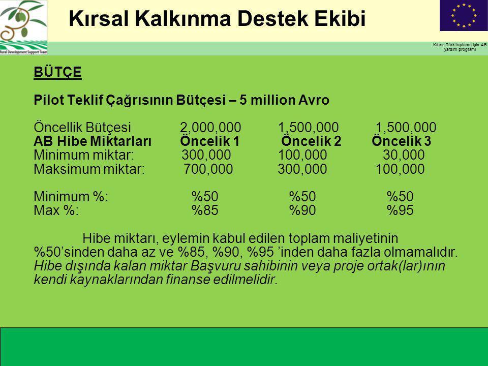 Kırsal Kalkınma Destek Ekibi Kıbrıs Türk toplumu için AB yardım programı BÜTÇE Pilot Teklif Çağrısının Bütçesi – 5 million Avro Öncellik Bütçesi 2,000,0001,500,000 1,500,000 AB Hibe Miktarları Öncelik 1 Öncelik 2 Öncelik 3 Minimum miktar: 300,000100,000 30,000 Maksimum miktar: 700,000300,000 100,000 Minimum %: %50 %50 %50 Max %: %85 %90 %95 Hibe miktarı, eylemin kabul edilen toplam maliyetinin %50'sinden daha az ve %85, %90, %95 'inden daha fazla olmamalıdır.