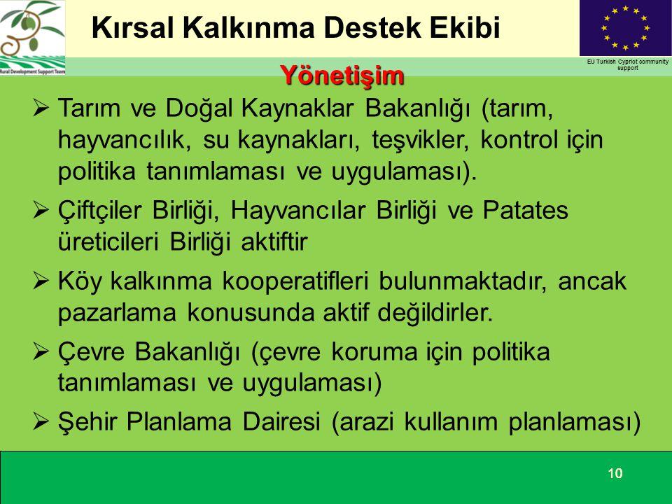 Kırsal Kalkınma Destek Ekibi EU Turkish Cypriot community support 10 Yönetişim Yönetişim  Tarım ve Doğal Kaynaklar Bakanlığı (tarım, hayvancılık, su kaynakları, teşvikler, kontrol için politika tanımlaması ve uygulaması).
