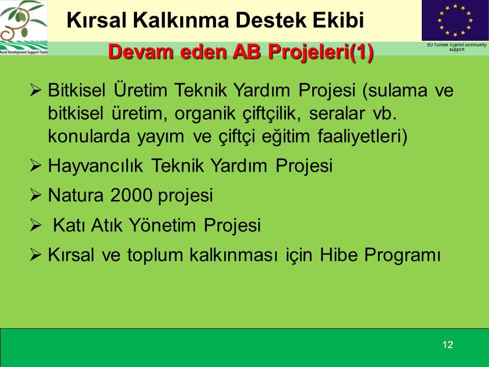 Kırsal Kalkınma Destek Ekibi EU Turkish Cypriot community support 12 Devam eden AB Projeleri(1)  Bitkisel Üretim Teknik Yardım Projesi (sulama ve bitkisel üretim, organik çiftçilik, seralar vb.