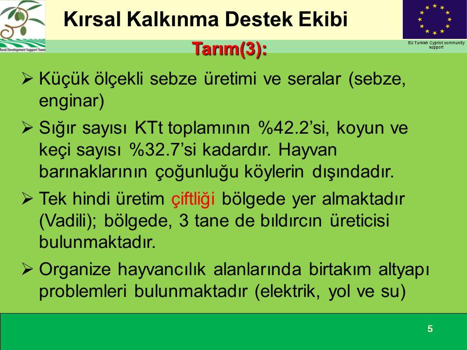 Kırsal Kalkınma Destek Ekibi EU Turkish Cypriot community support 6