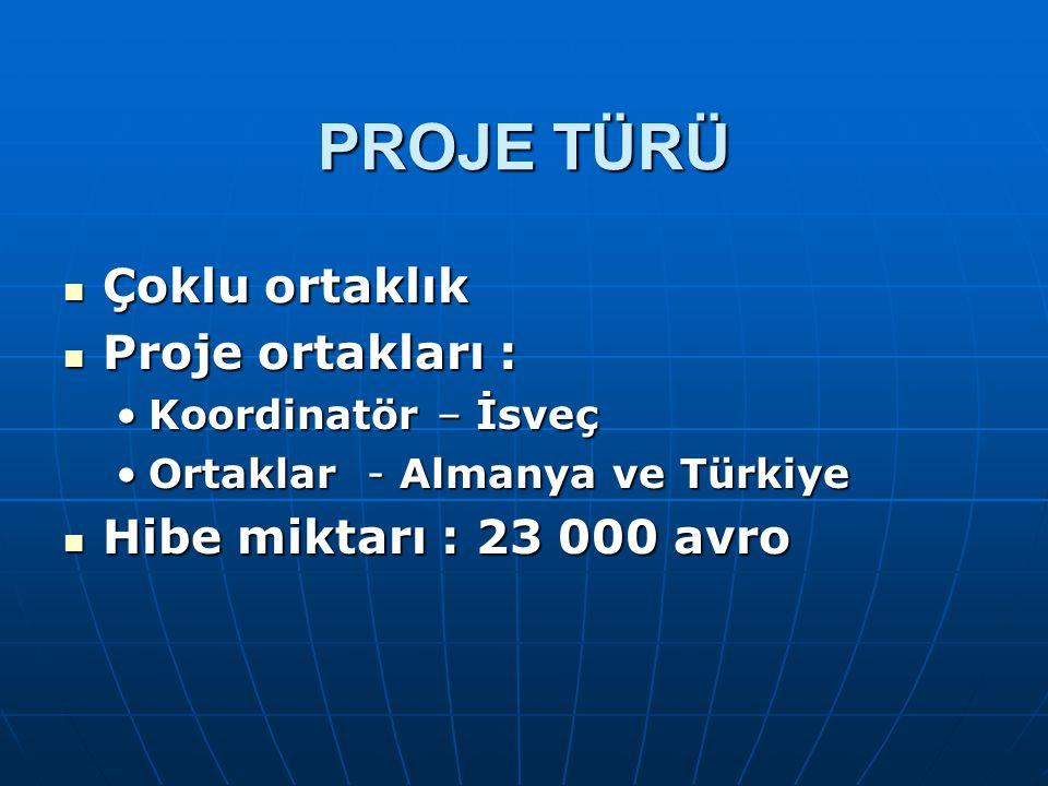 SÜREÇ: 2 YIL 2010 -2011 2010 -2011 2011 - 2012 2011 - 2012