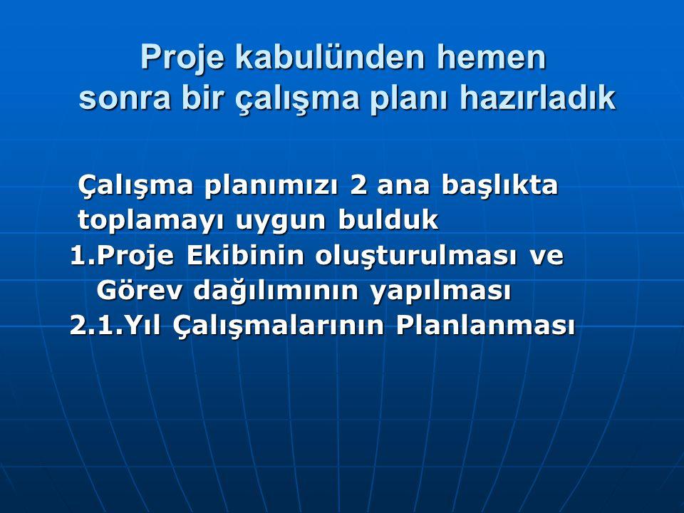 Proje Ekip Şeması Planı OKUL MÜDÜRÜ İdris IŞIKLI GRUBU PROJE KOORDİNATÖRÜ A.OSMAN ÖZLEBLEBİCİ